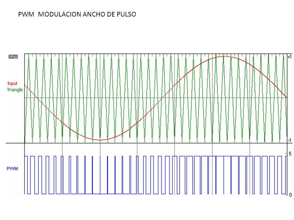 PWM MODULACION ANCHO DE PULSO