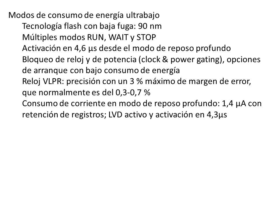 Modos de consumo de energía ultrabajo