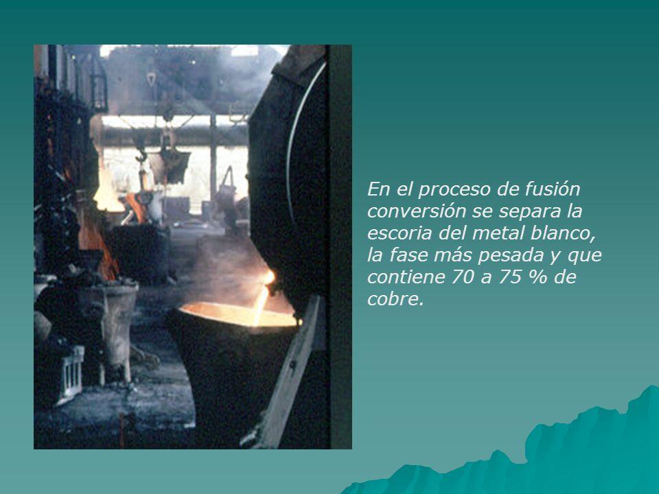 En el proceso de fusión conversión se separa la escoria del metal blanco, la fase más pesada y que contiene 70 a 75 % de cobre.
