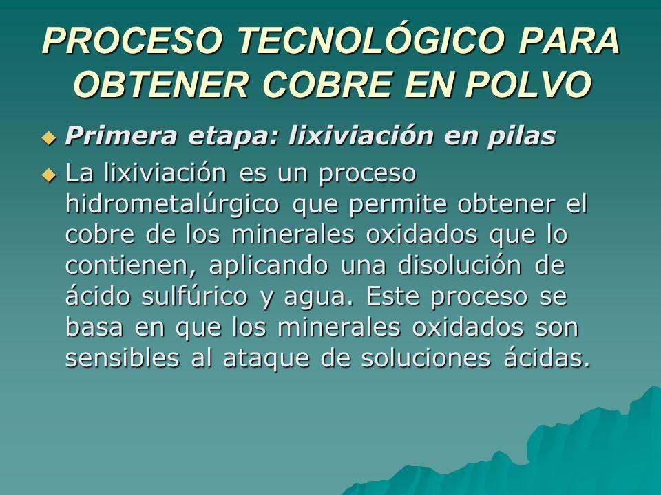 PROCESO TECNOLÓGICO PARA OBTENER COBRE EN POLVO