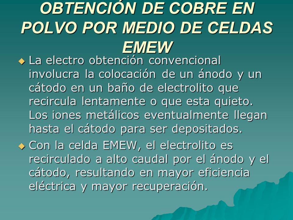 OBTENCIÓN DE COBRE EN POLVO POR MEDIO DE CELDAS EMEW