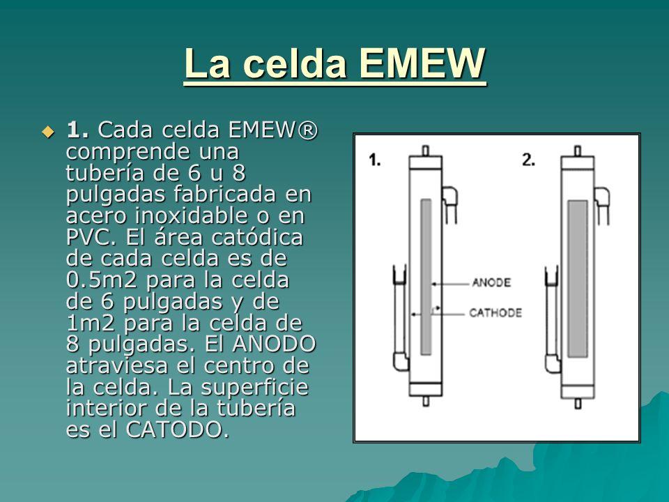 La celda EMEW