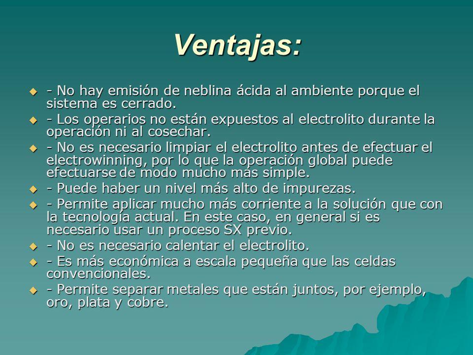 Ventajas: - No hay emisión de neblina ácida al ambiente porque el sistema es cerrado.