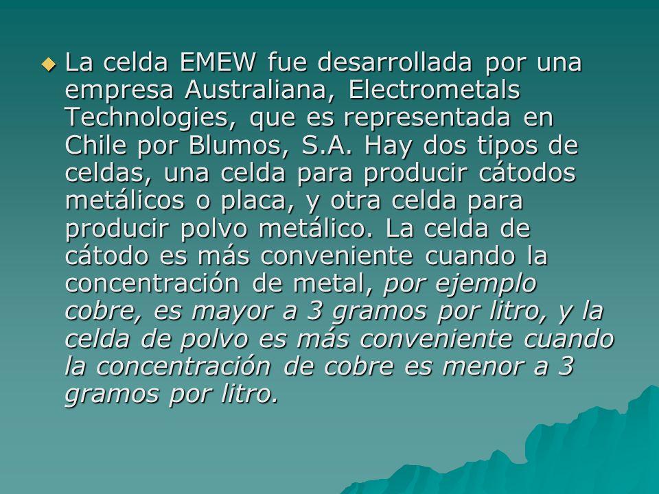 La celda EMEW fue desarrollada por una empresa Australiana, Electrometals Technologies, que es representada en Chile por Blumos, S.A.