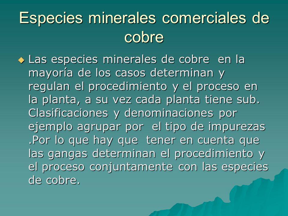 Especies minerales comerciales de cobre