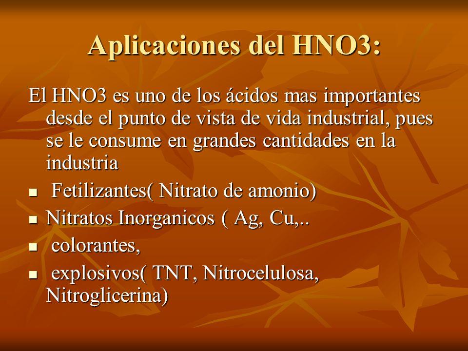 Aplicaciones del HNO3: