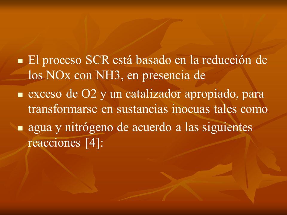 El proceso SCR está basado en la reducción de los NOx con NH3, en presencia de