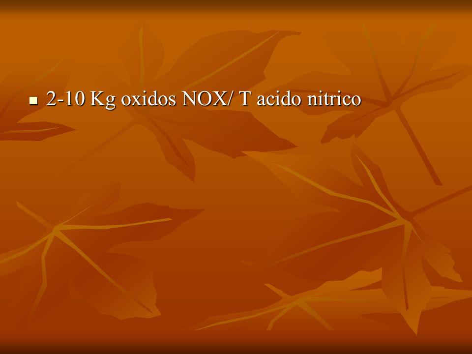 2-10 Kg oxidos NOX/ T acido nitrico