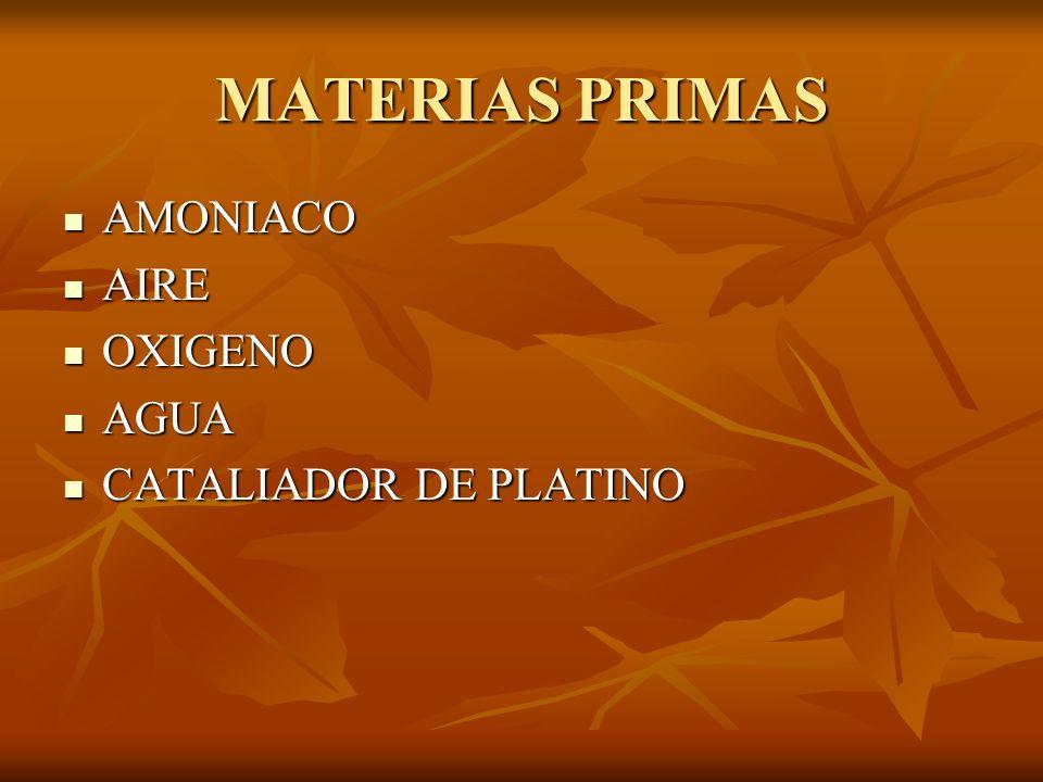 MATERIAS PRIMAS AMONIACO AIRE OXIGENO AGUA CATALIADOR DE PLATINO