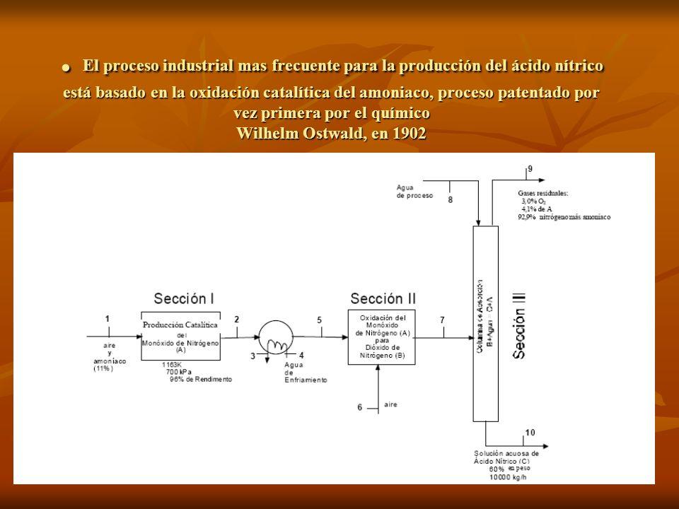 . El proceso industrial mas frecuente para la producción del ácido nítrico está basado en la oxidación catalítica del amoniaco, proceso patentado por vez primera por el químico Wilhelm Ostwald, en 1902