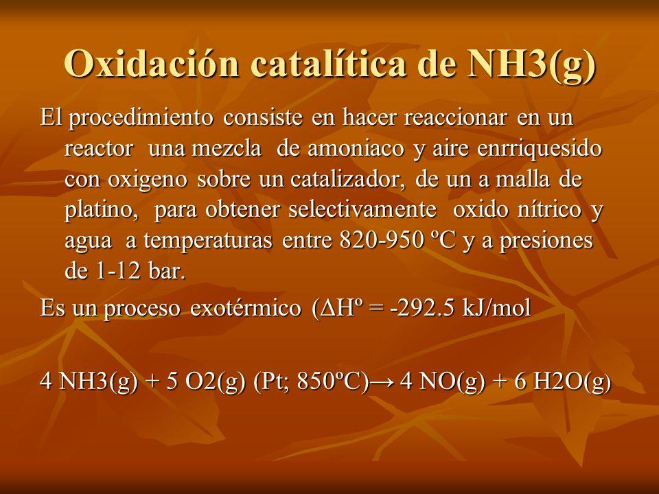 Oxidación catalítica de NH3(g)