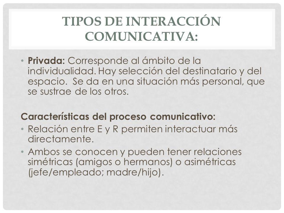 Tipos de interacción comunicativa: