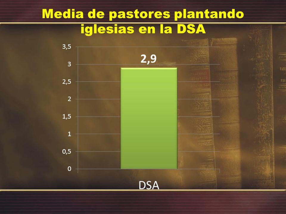 Media de pastores plantando iglesias en la DSA