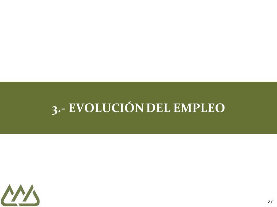3.- EVOLUCIÓN DEL EMPLEO 27