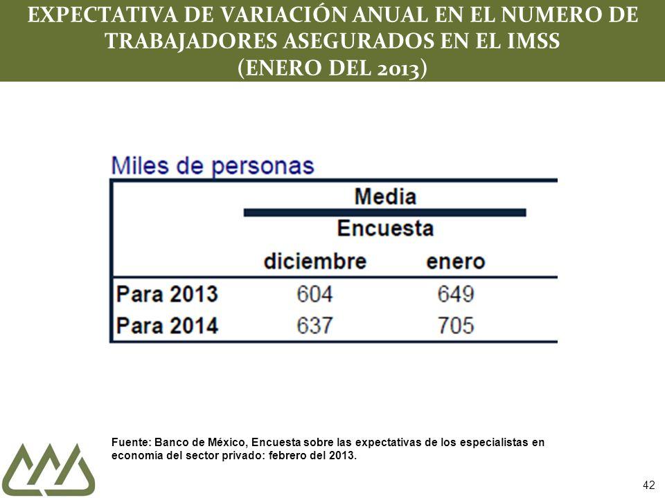 EXPECTATIVA DE VARIACIÓN ANUAL EN EL NUMERO DE TRABAJADORES ASEGURADOS EN EL IMSS (ENERO DEL 2013)