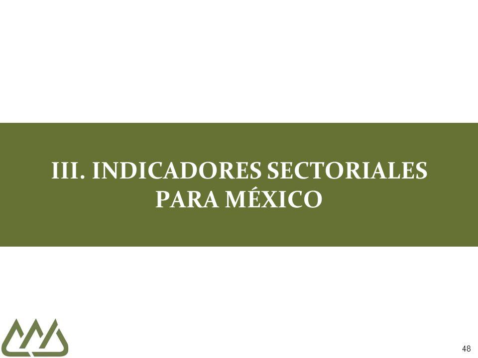 III. INDICADORES SECTORIALES PARA MÉXICO