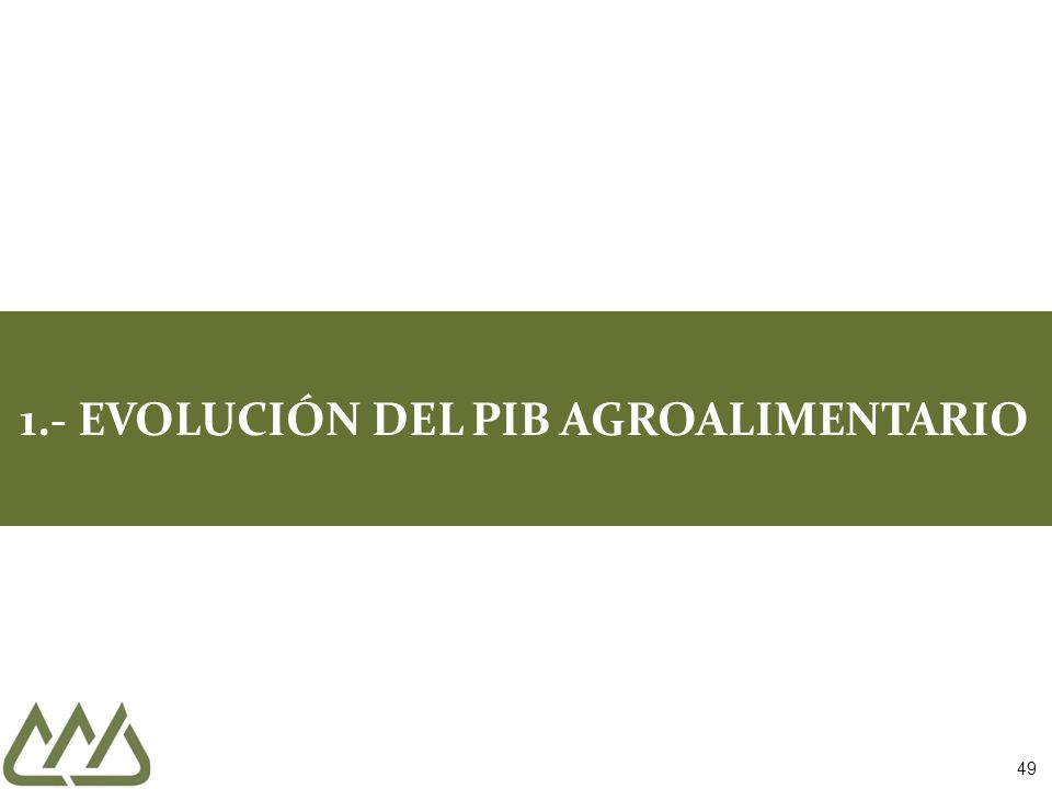 1.- EVOLUCIÓN DEL PIB AGROALIMENTARIO