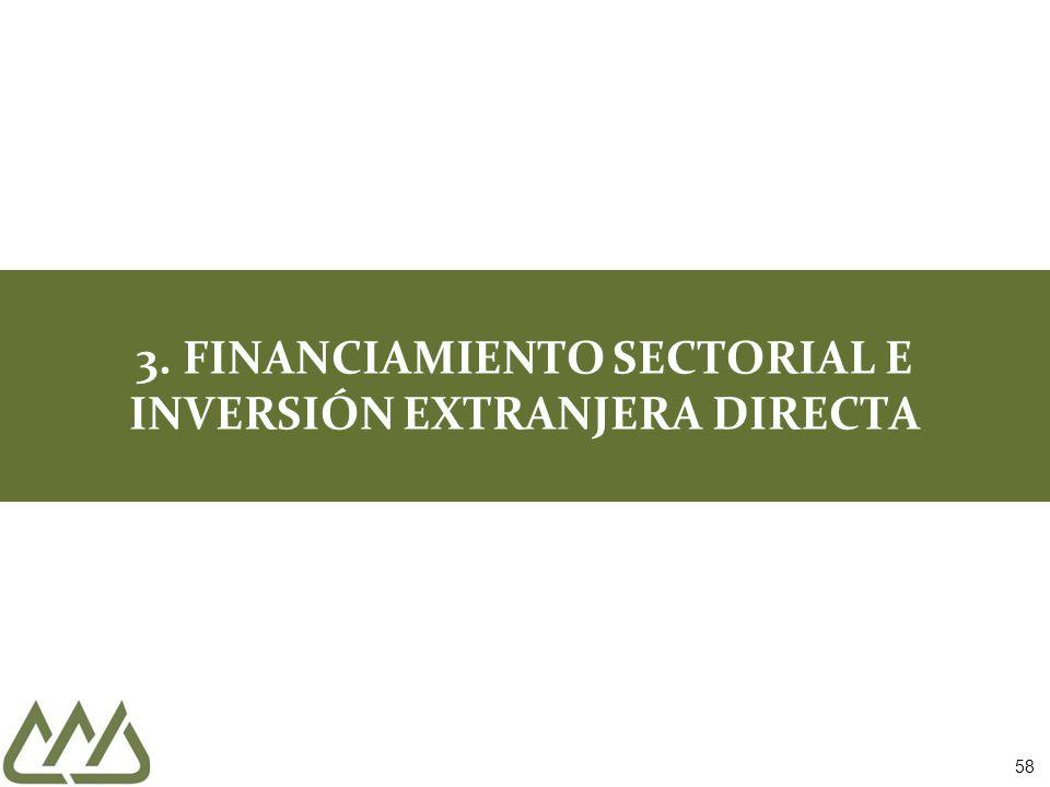 3. FINANCIAMIENTO SECTORIAL E INVERSIÓN EXTRANJERA DIRECTA