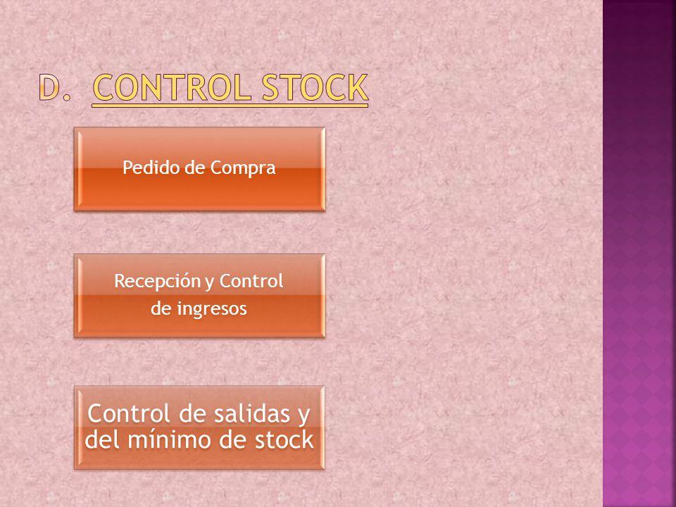 Control de salidas y del mínimo de stock