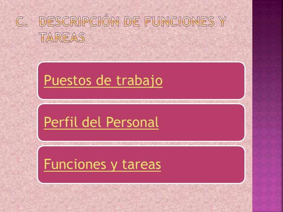 Descripción de funciones y tareas
