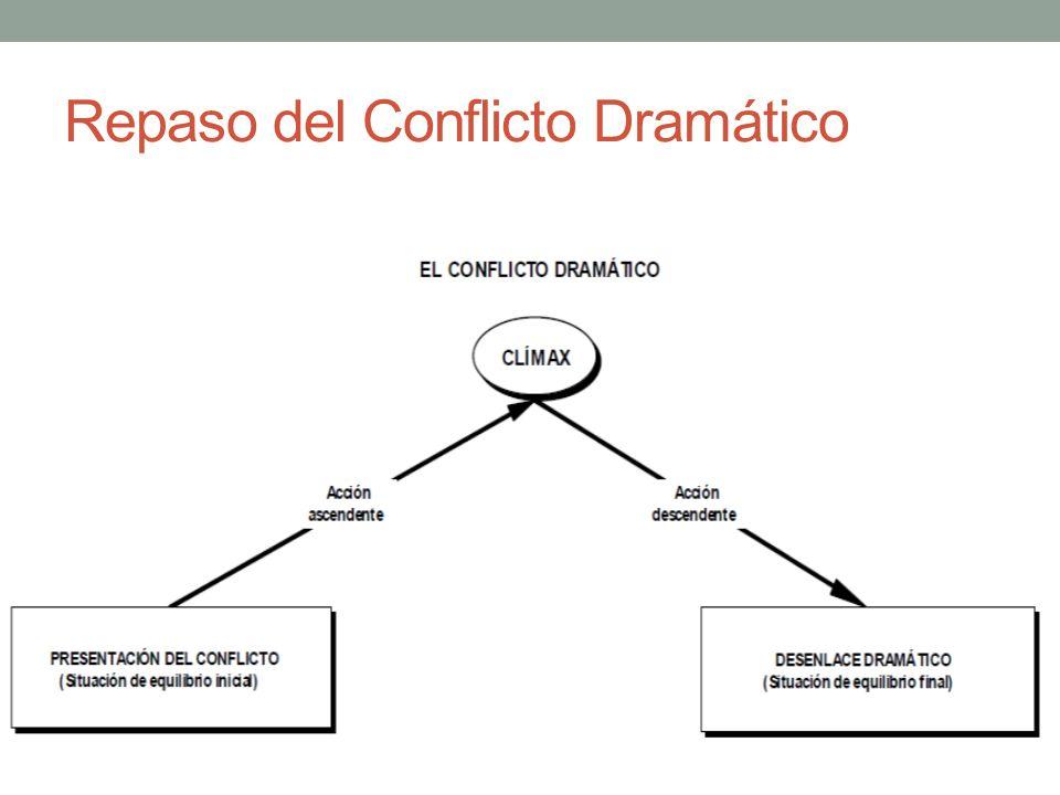 Repaso del Conflicto Dramático