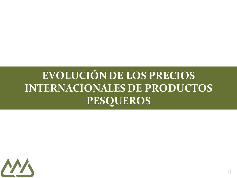 EVOLUCIÓN DE LOS PRECIOS INTERNACIONALES DE PRODUCTOS PESQUEROS