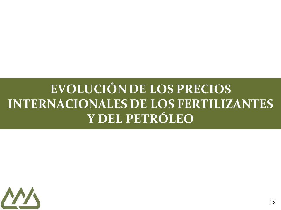 EVOLUCIÓN DE LOS PRECIOS INTERNACIONALES DE LOS FERTILIZANTES Y DEL PETRÓLEO