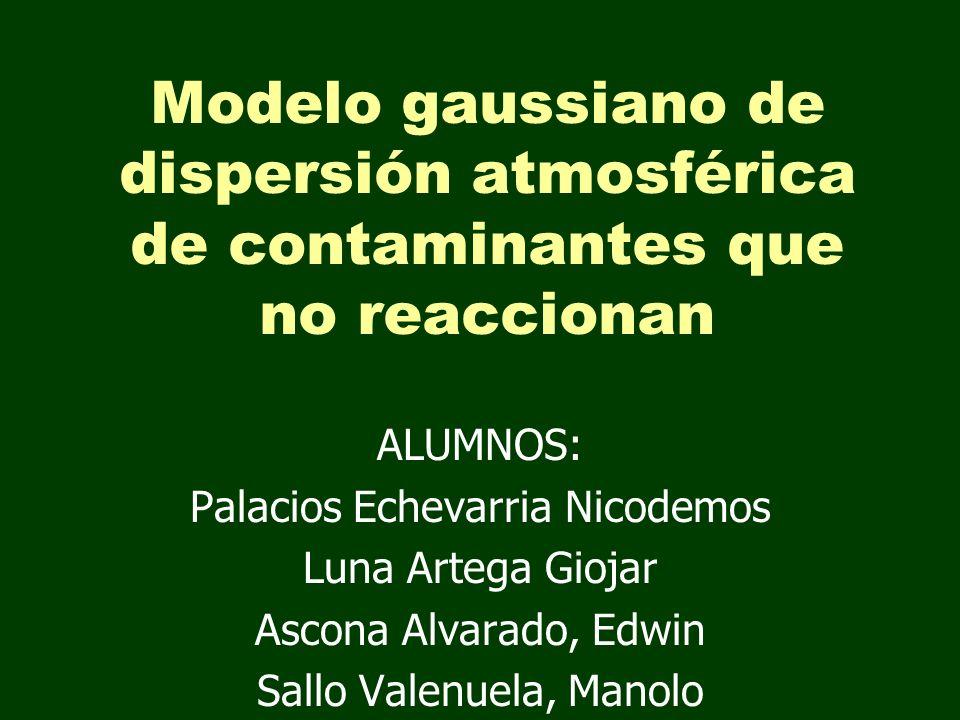 Modelo gaussiano de dispersión atmosférica de contaminantes que no reaccionan