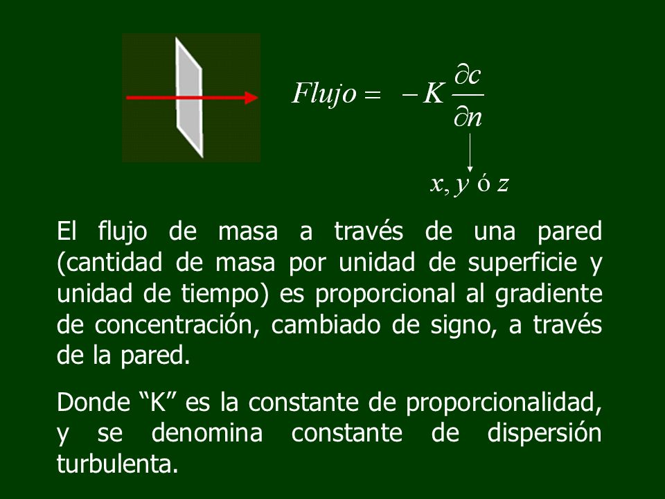 El flujo de masa a través de una pared (cantidad de masa por unidad de superficie y unidad de tiempo) es proporcional al gradiente de concentración, cambiado de signo, a través de la pared.