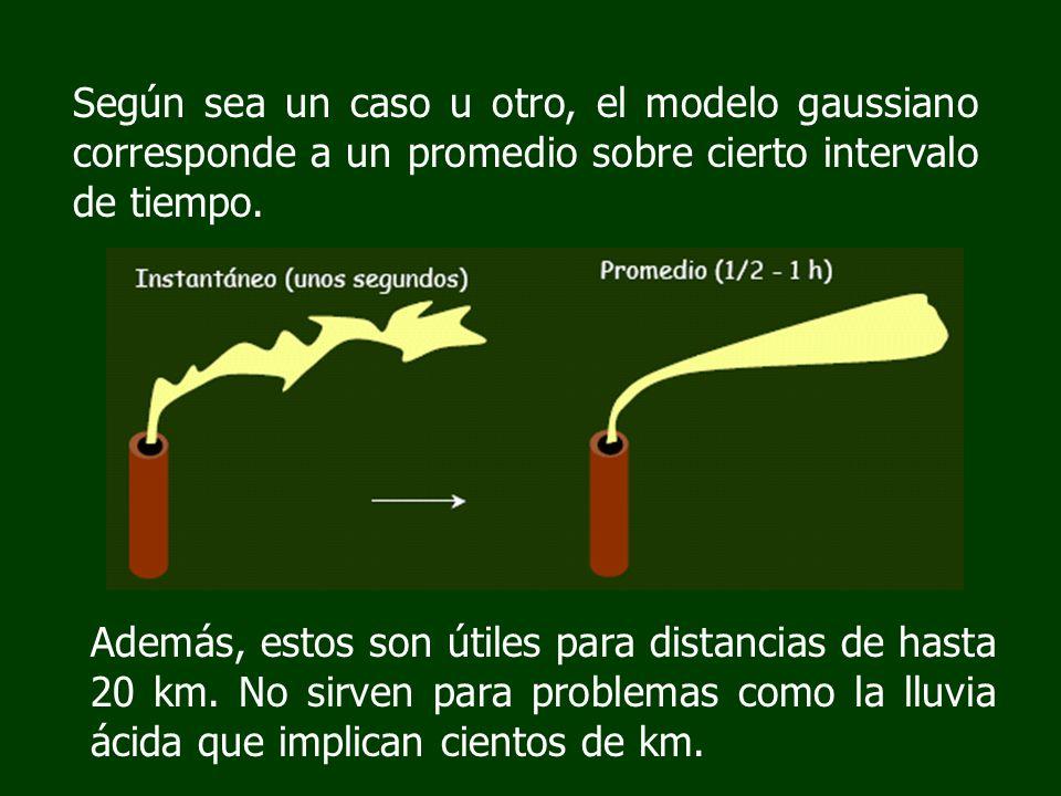 Según sea un caso u otro, el modelo gaussiano corresponde a un promedio sobre cierto intervalo de tiempo.