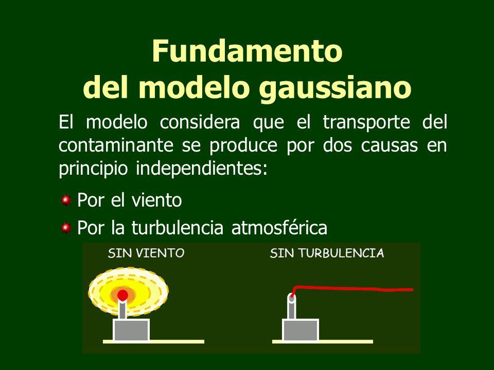 Fundamento del modelo gaussiano