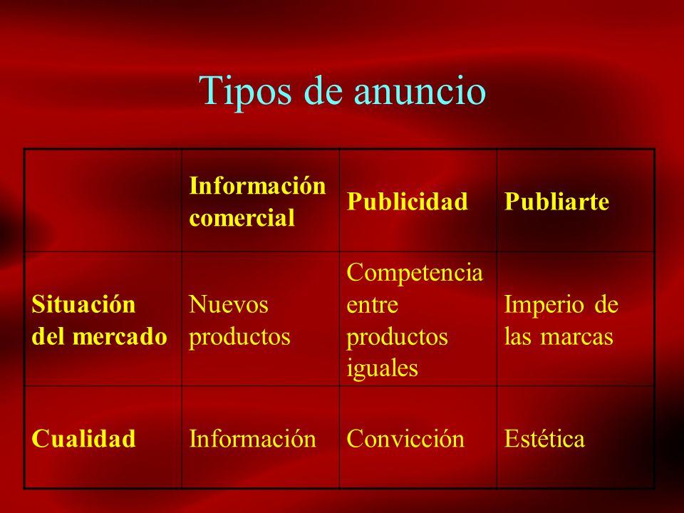 Tipos de anuncio Información comercial Publicidad Publiarte