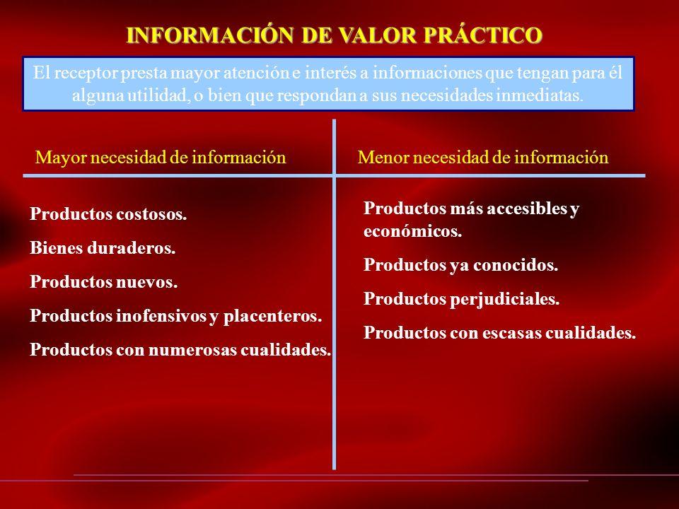 INFORMACIÓN DE VALOR PRÁCTICO