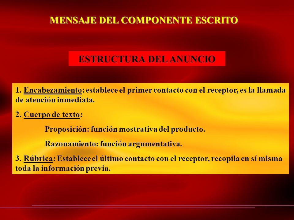 ESTRUCTURA DEL ANUNCIO