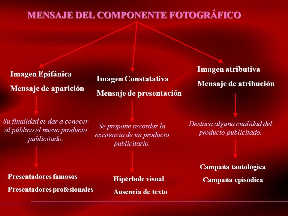 MENSAJE DEL COMPONENTE FOTOGRÁFICO