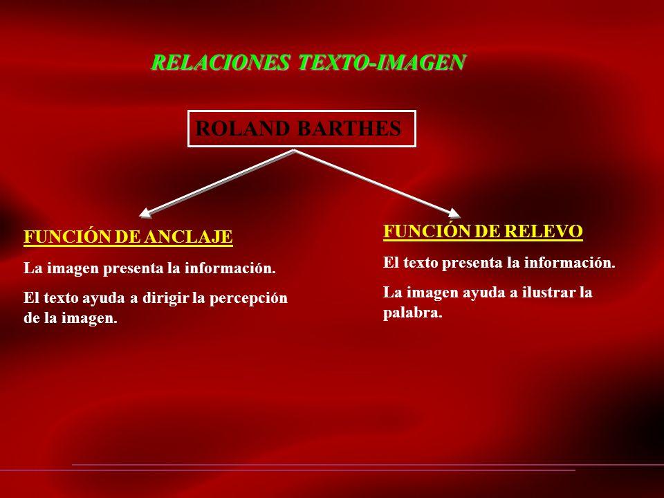 RELACIONES TEXTO-IMAGEN
