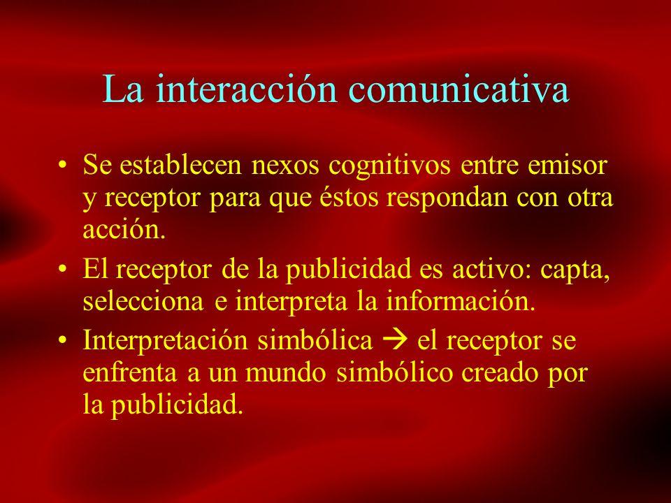 La interacción comunicativa