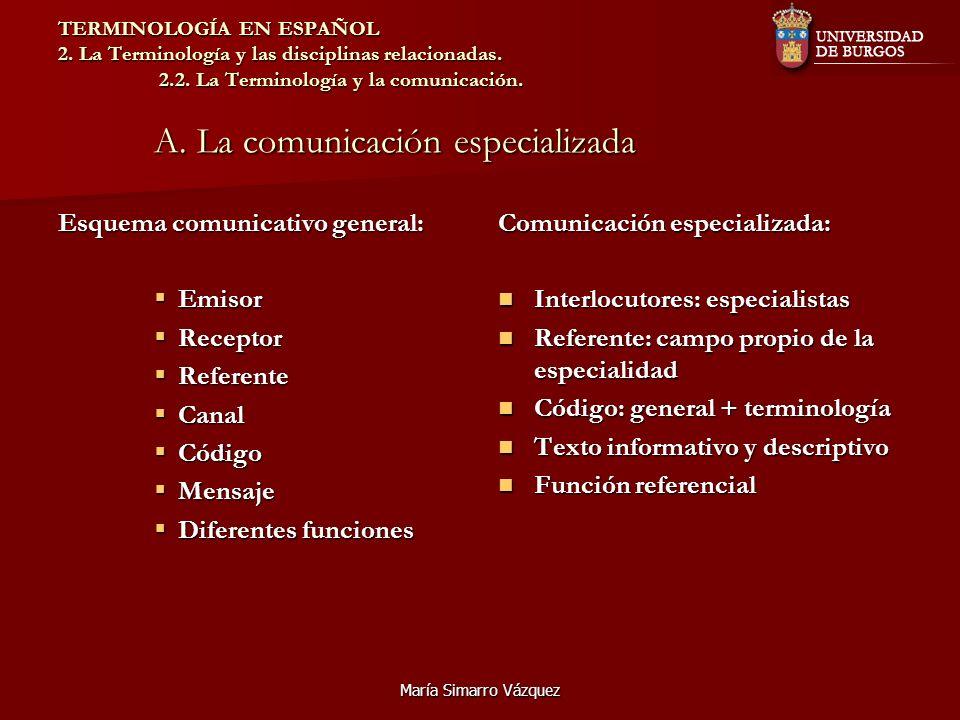 Esquema comunicativo general: Emisor Receptor Referente Canal Código