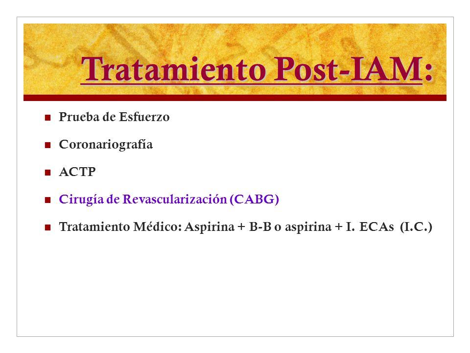 Tratamiento Post-IAM: