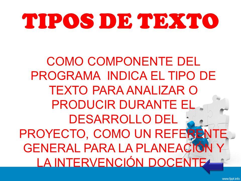 TIPOS DE TEXTO COMO COMPONENTE DEL PROGRAMA INDICA EL TIPO DE TEXTO PARA ANALIZAR O PRODUCIR DURANTE EL DESARROLLO DEL.