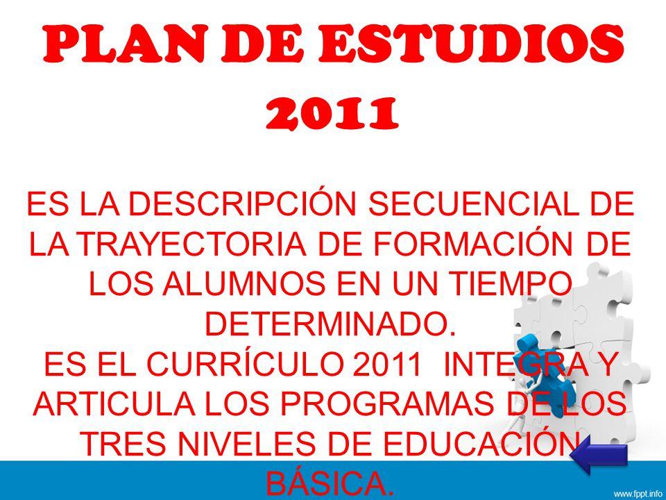 PLAN DE ESTUDIOS 2011 ES LA DESCRIPCIÓN SECUENCIAL DE LA TRAYECTORIA DE FORMACIÓN DE LOS ALUMNOS EN UN TIEMPO DETERMINADO.