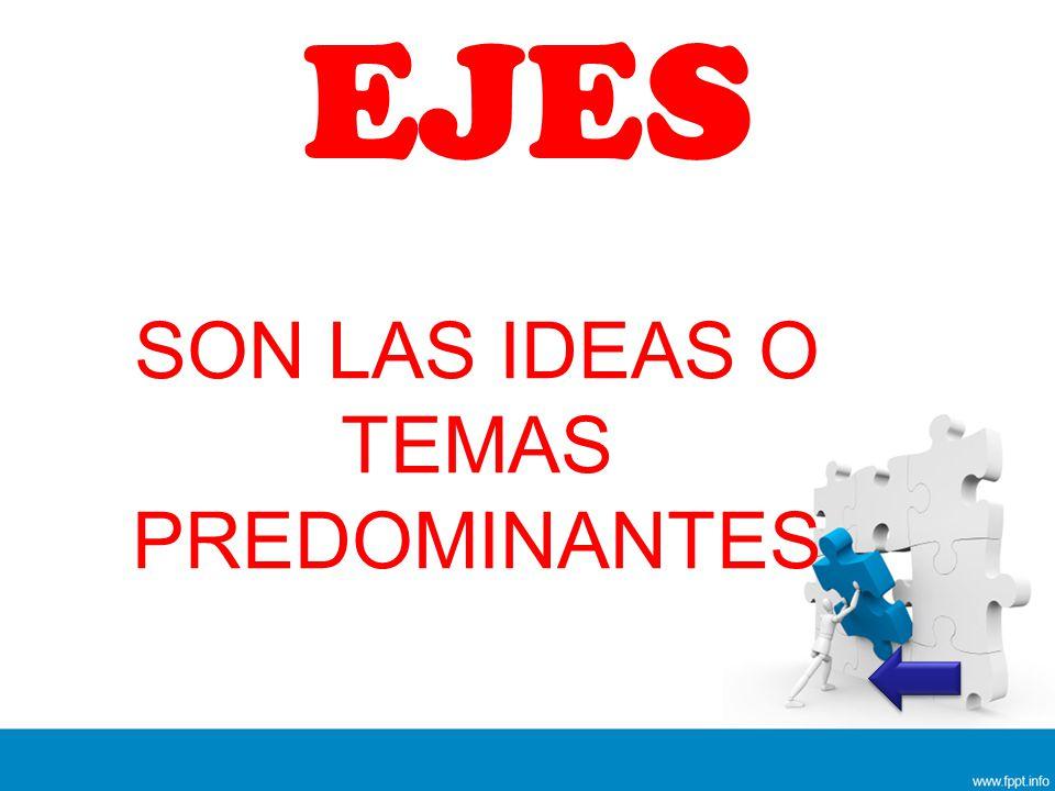 SON LAS IDEAS O TEMAS PREDOMINANTES
