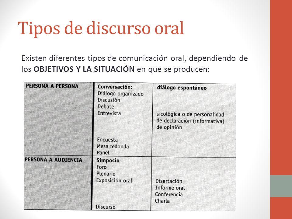 Tipos de discurso oral Existen diferentes tipos de comunicación oral, dependiendo de los OBJETIVOS Y LA SITUACIÓN en que se producen: