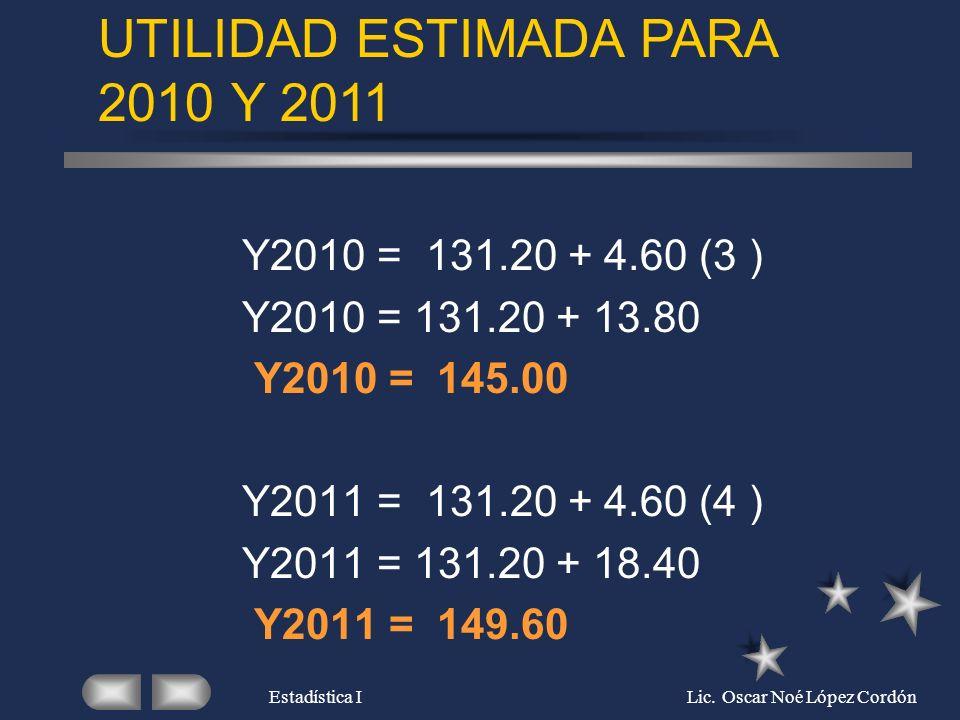 Estadística I Lic. Oscar Noé López Cordón