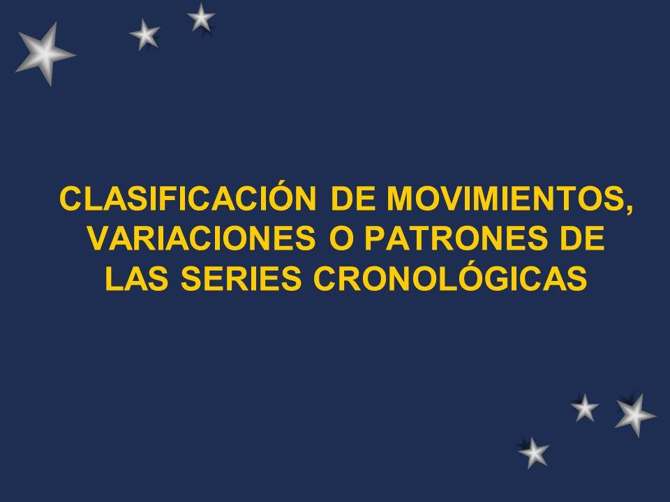 CLASIFICACIÓN DE MOVIMIENTOS, VARIACIONES O PATRONES DE LAS SERIES CRONOLÓGICAS