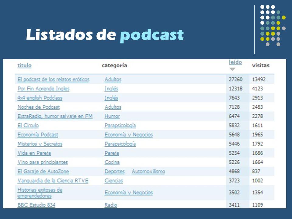 Listados de podcast