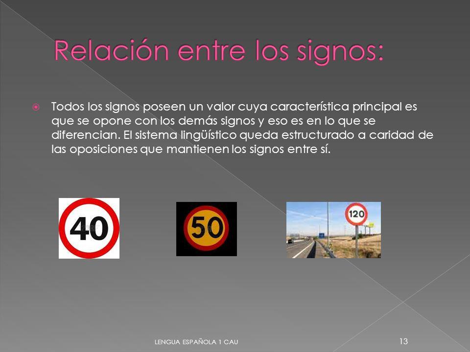 Relación entre los signos: