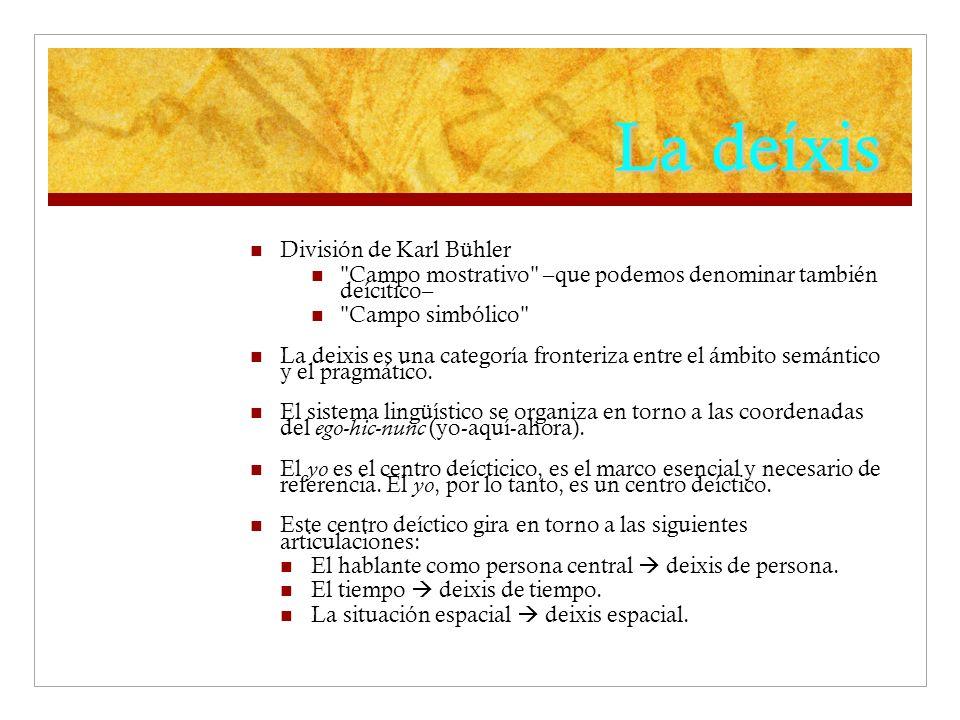La deíxis División de Karl Bühler
