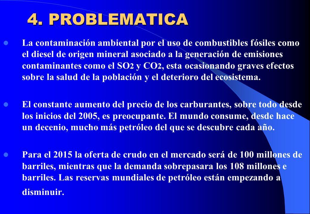 4. PROBLEMATICA