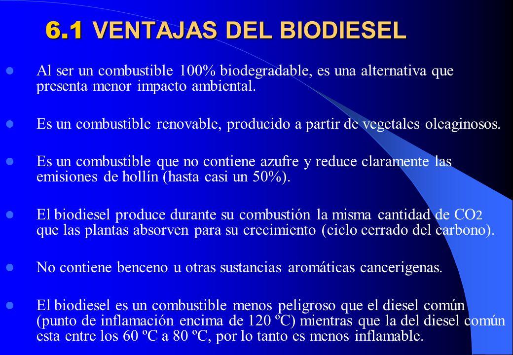 6.1 VENTAJAS DEL BIODIESEL